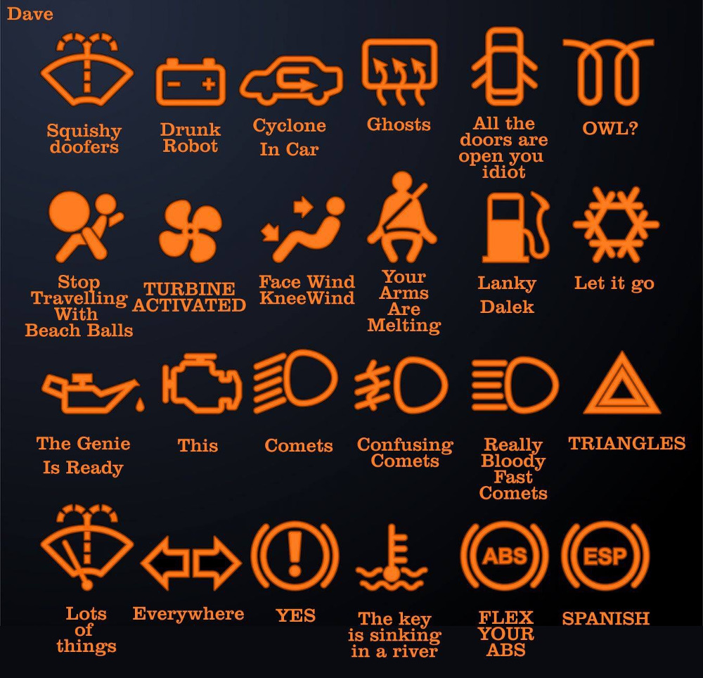 possible how of lights to northamericanmotoring light range tos cooper full the warning mini a symbols dash