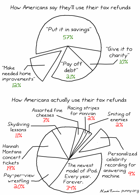 American views on savings