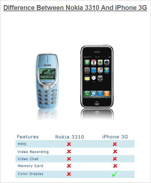 3310vsiphone3gld2