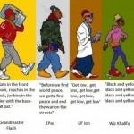 Evolution of rap