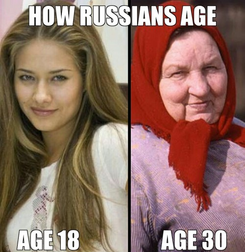 russians-age
